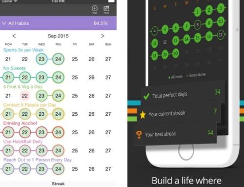 Track je dagelijkse (mini-)gewoonten met een habit-tracking app