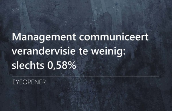 Management communiceert verandervisie te weinig